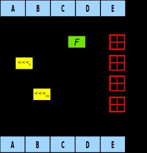 Shéma de l'algorithme SHA-1 (source Wikipédia)