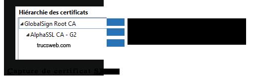 Exemple de chaine de confiance SSL (SHA-1)