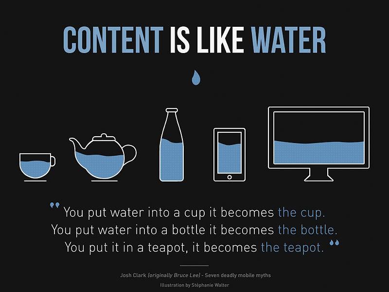 Dessin illustrant le principe du responsive design ou Site web adaptatif, Auteur :  Stéphanie Walter (Source : Wikipedia)